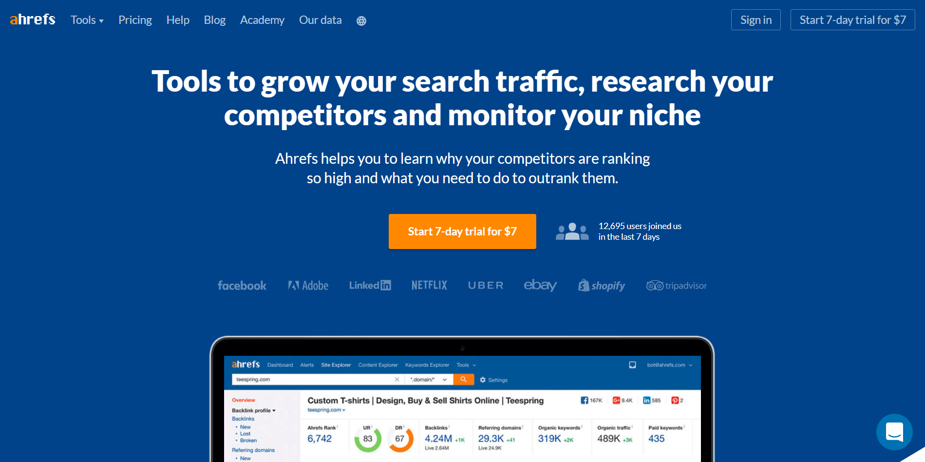 Ahrefs for Blog Content Ideas